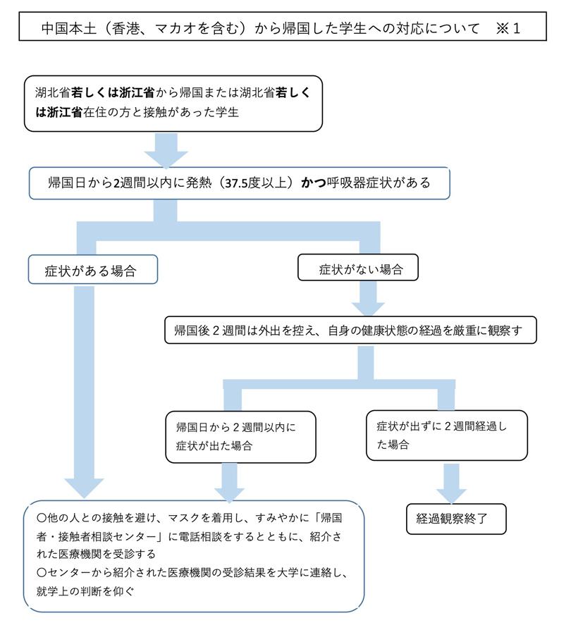 200302_headsup1.jpg