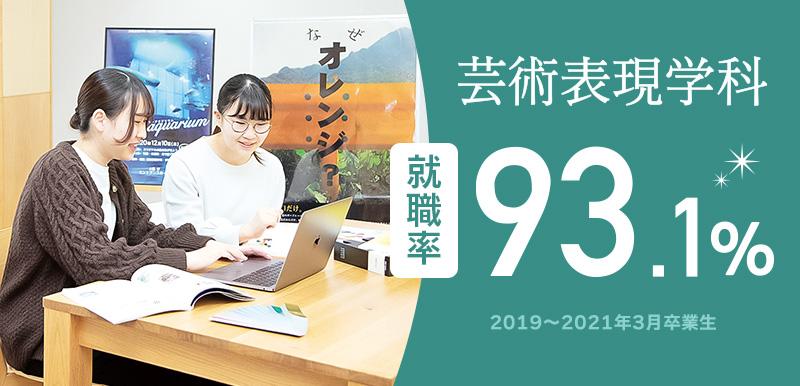 芸術表現学科就職率(2021)