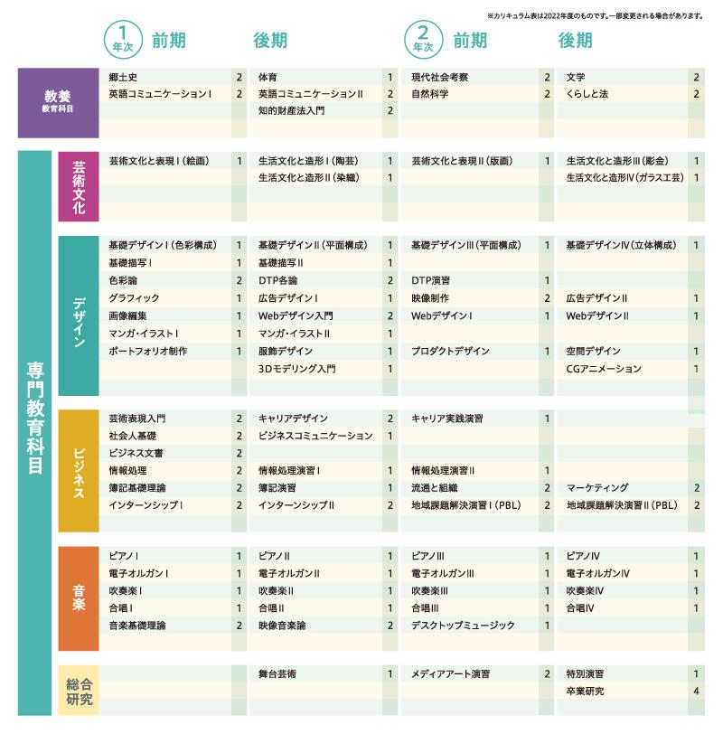 yca2022_geihyo_curriculum.jpg